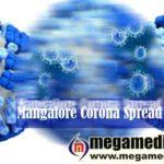 mangaluru-corona